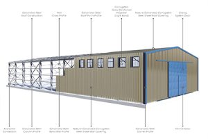 Prefabricated Steel Store